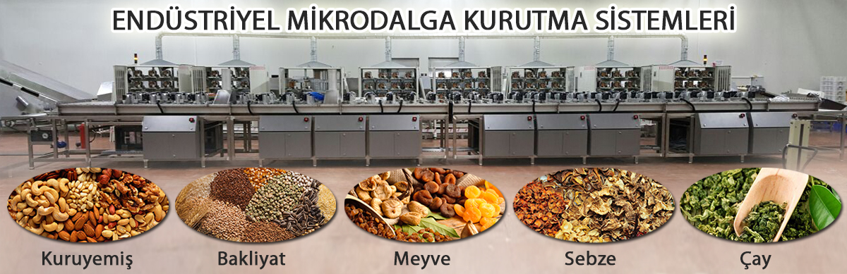 Meget Makina